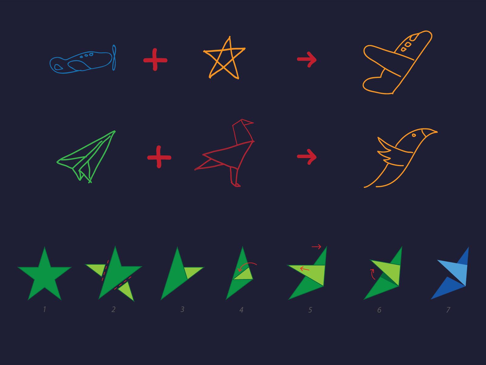Identidade Aerostar_02