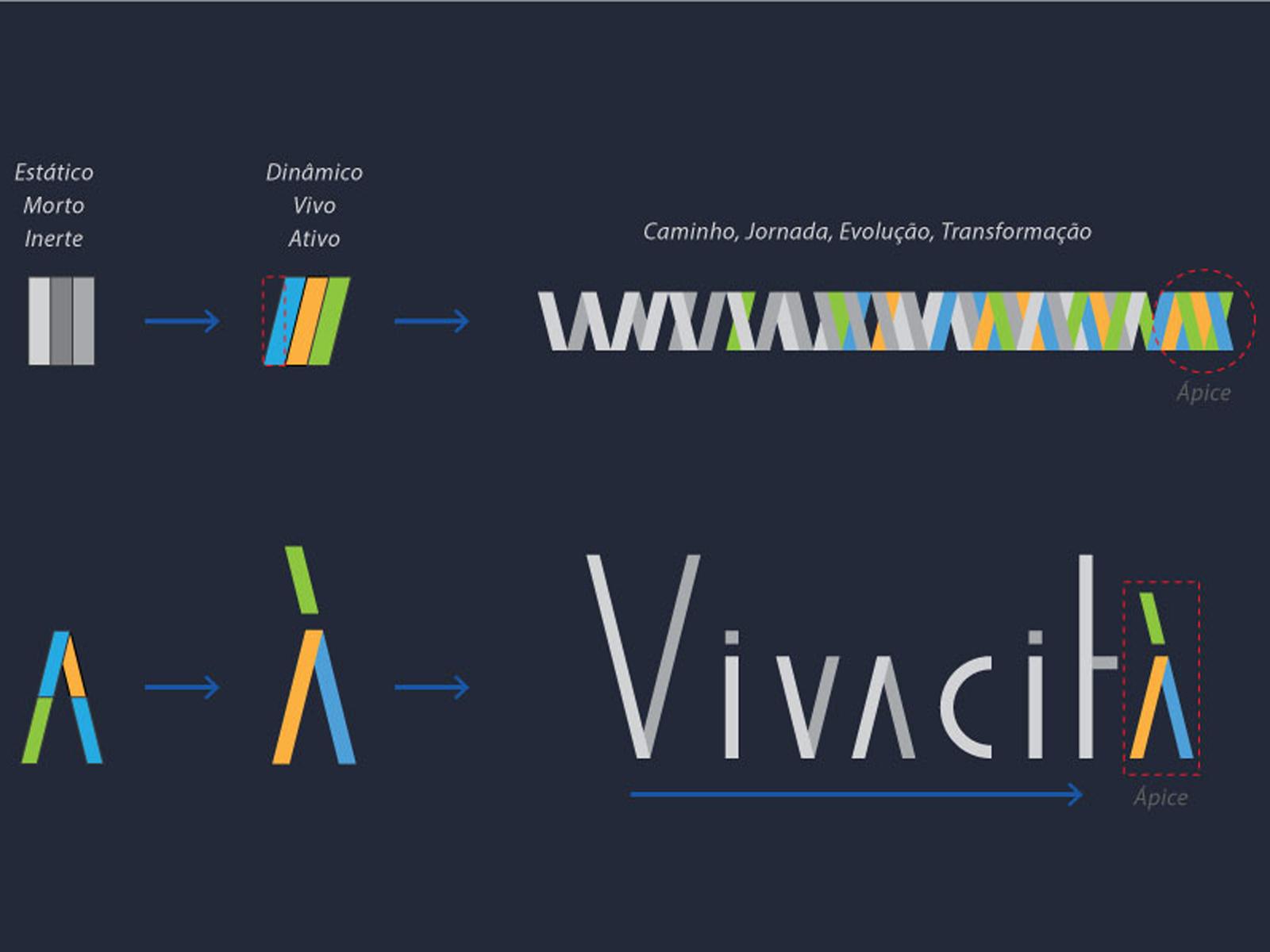 Identidade Clínica Vivacità_02